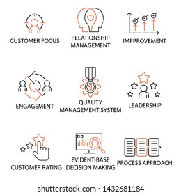 Modern Flat thin line Icon Set in Concept of Quality Management System with word Focus,Relationship Management,Immprovement,Engagement,Leadership,Rating, Evident-base Decision making, Process Approach