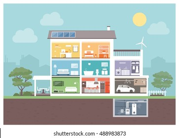 Modern house cross section with rooms: bedroom, office, bathroom, kitchen, living room, laundry, garage, boiler room