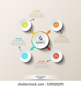 Modern infographic design template: main central circular element with arrows pointed at 4 circles with pictograms. Four features of software development. Vector illustration for presentation, report.