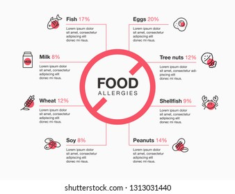 Modern infographic template for food allergies with line icons. Isolated on light background.