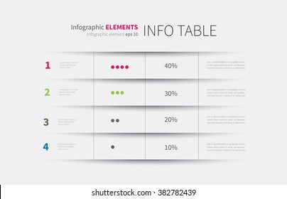 modern infographics template, options, steps, rows, column, graph / infographics table background