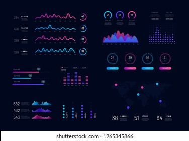 Modern intelligent infographic diagram vector interface. Technology hud and network management data screen with charts, diagrams, statistics graphs and finance charts.