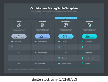 Modern looking pricing table design with four subscription plans - dark version. Flat infographic design template for website or presentation.