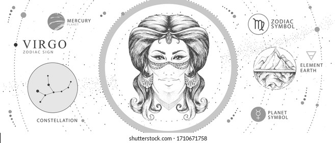 Modern magic witchcraft card with astrology Virgo zodiac sign. Realistic hand drawing woman head. Zodiac characteristic