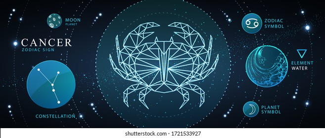 Modern magic witchcraft card with astrology Cancer neon zodiac sign. Polygonal crab illustration. Zodiac characteristic