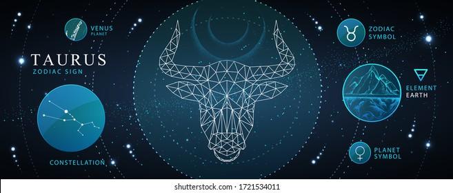 Modern magic witchcraft card with astrology Taurus neon zodiac sign. Polygonal bull head. Zodiac characteristic