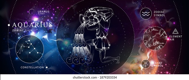 Modern magic witchcraft card with astrology Aquarius zodiac sign. Realistic hand drawing man with water jug. Zodiac characteristic