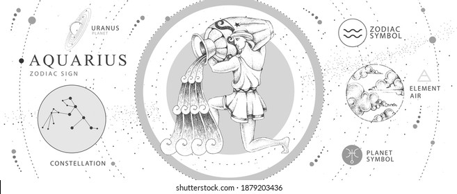 Modern magic witchcraft card with astrology Aquarius zodiac sign. Realistic hand drawing water jug illustration. Zodiac characteristic