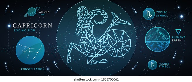 Modern magic witchcraft card with astrology Capricorn zodiac sign. Polygonal ram or mouflon with fish tail. Zodiac characteristic