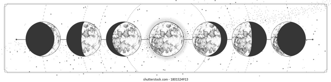 Modern magic witchcraft card with moon phases. Pagan moon symbol. Vector illustration
