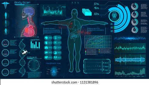 Modern medical examination HUD style. Human body scan ( Anatomy, Ecg monitor, Dna formula, X-ray, Medical Infographic, Data monitors, Statistic and Diagrams )  Medical infographic Hud style (vector)