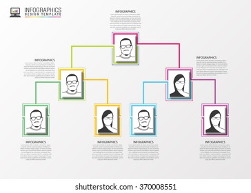 Modern organization chart template. Vector illustration