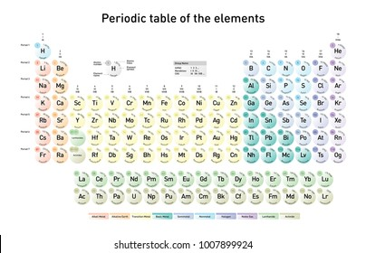 Simple periodic table elements atomic number stock vector royalty modern periodic table of the elements with atomic number element name element symbol and urtaz Choice Image