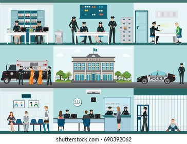 Modern Police station building and interior set with office room, witness interview room, prison cell ,receiving desk and  prison bus flat design vector illustration.