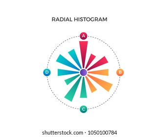 Modern Radial Histogram Business Chart Infographic Elements Illustration