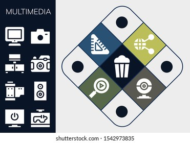 Modern Simple Set of multimedia Vector filled Icons. Contains such as Popcorn, Television, Reel, Woofer, Photo camera, Tv, Share and more Fully Editable and Pixel Perfect icons.