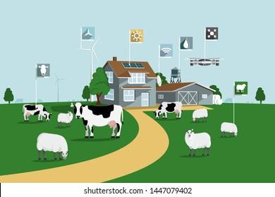 Modern smart farm. Digital agriculture. Vector illustration