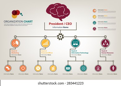 Modern and smart organization chart industrial theme  in which apply icon into the chart available in vector style (eps10)