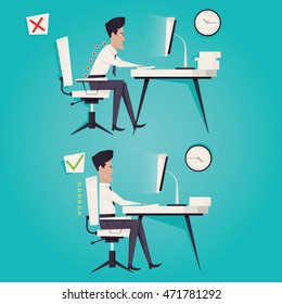 Modern vector illustration of Incorrect and Correct back sitting position. Working in wrong and right ways