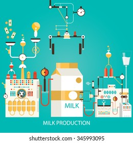 Modern vector illustration of milk production. Factory of milk.