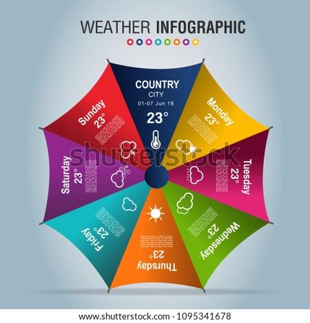 Modern Weather Infographic Design Layout Umbrella Stock Vector