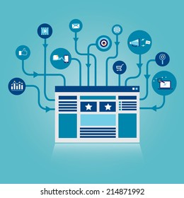 Modern website with digital marketing features including social media marketing, mobile marketing and analytics