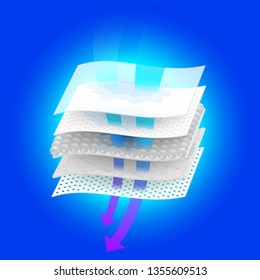 Moisture control and ventilation through multi-layer materials. Use ads for diapers and adults, sanitary napkins, mattress pads to absorb, sports shoes. Realistic vector files
