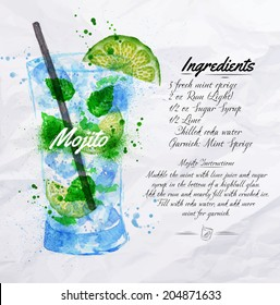 Mojito cocktails drawn watercolor blots and stains with a spray, including recipes and ingredients on the background of crumpled paper