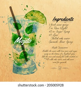Mojito cocktails drawn watercolor blots and stains with a spray, including recipes and ingredients on the background of kraft