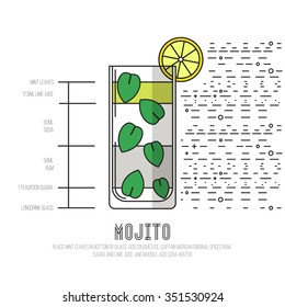 Mojito - Thin Flat Line Style Cocktail Recipe. Simple instructions on how to prepare the popular drink. Suitable for wall of your bar or on the web.