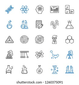 molecule icons set. Collection of molecule with flask, molecules, atom, newton, scientist, atoms, nuclear, physics, trial, periodic table. Editable and scalable molecule icons.