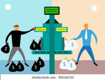 Money Laundering or Bank Illegal Activities concept. Editable Clip Art.