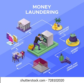 Money laundering and fraud infographics with criminal washing money, bribery and corruption concept, offshore account, crime, jail, bank, coin, banknote icon, isometric vector illustration.
