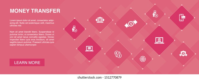 money transfer banner 10 icons concept.online payment, bank transfer, secure transaction, approved payment icons