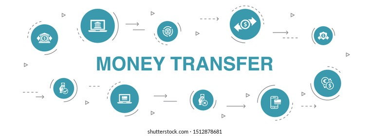 money transfer Infographic 10 steps circle design. online payment, bank transfer, secure transaction, approved payment icons