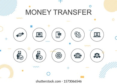 money transfer trendy Infographic template. Thin line design with online payment, bank transfer, secure transaction, approved payment icons