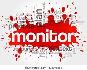 MONITOR word cloud, business concept - Shutterstock ID 312998255