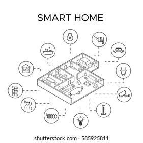 Monochrome smart home control system concept with plan of house and elements of modern technologies vector illustration