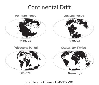 Monochrome vector illustration silhouettes of Worldmap at Permian, Jurassic, Paleogen and Quartenary periods isolated on background. Continental drift and changes of Earth map.