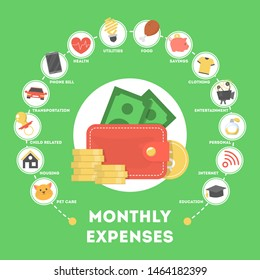 Monthly expenses concepts. Idea of budget planning. Payment for food and education, house and health. Savings from income. Vector illustration in cartoon style