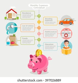 Monthly expenses conceptual flat style. Vector illustration. Can be used for workflow layout template, banner, diagram, number options, web design, infographics, timeline.