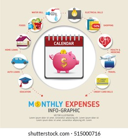 Monthly Expenses infographics concept. Use for business, marketing, creative, web design and graphics. Info-graphic inspire to drive your business project. Vector illustration.