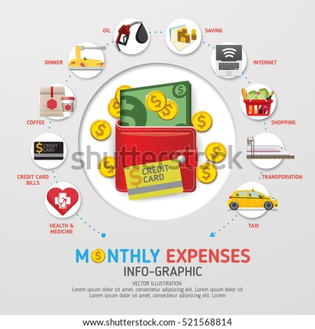 monthly expenses for a business