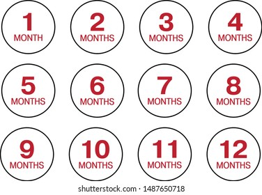 Months stickers set. year. numbering of the year.