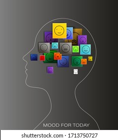 mood concept, digital mood concept, different face icons create a brain in human profile, mood for today, vector