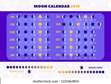 Moon calendar 2019. Flat style vector illustration. Moon phases. Dates for full, new moon and every phase in between
