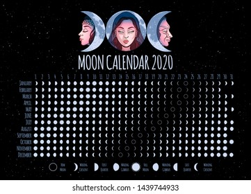 Moon calendar, 2020 year, lunar phases, cycles. Design illustrated with Triple Goddess symbol: Maiden, Mother and Crone. Vector illustration