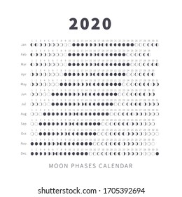 Moon calendar on 2020 year with phase on each day