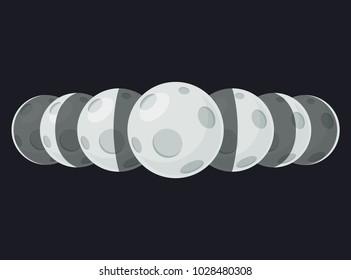 moon phases cartoon vector