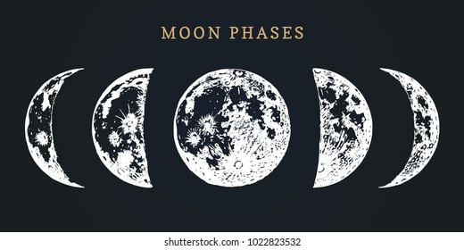 Moon phases image on black background. Hand drawn vector illustration of cycle from new to full moon.